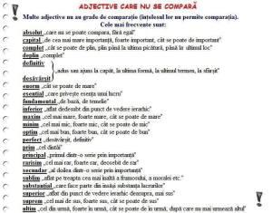 3-cuvinte-adjective-care-nu-se-compara-gramatica-romania-cum-vorbim-frumos-cum-scriem-corect-limba-romana