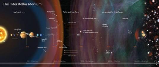 the-interstellar-medium-map-ism-workshop